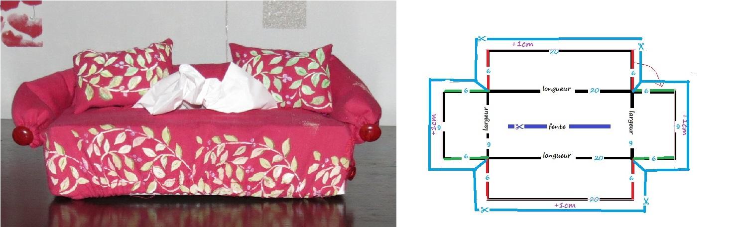 canape pour mouchoirs. Black Bedroom Furniture Sets. Home Design Ideas